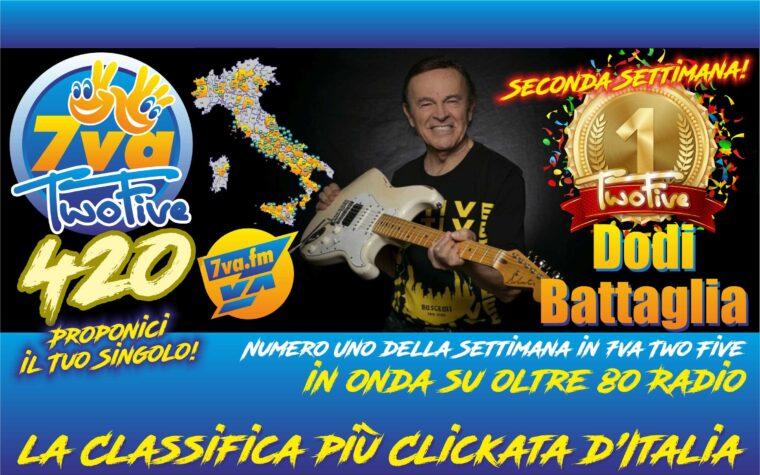DODI BATTAGLIA – Il coraggio di vincere – Oro in TwoFive 420 (2nd week)