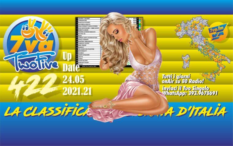 TwoFive422 – 2021 21